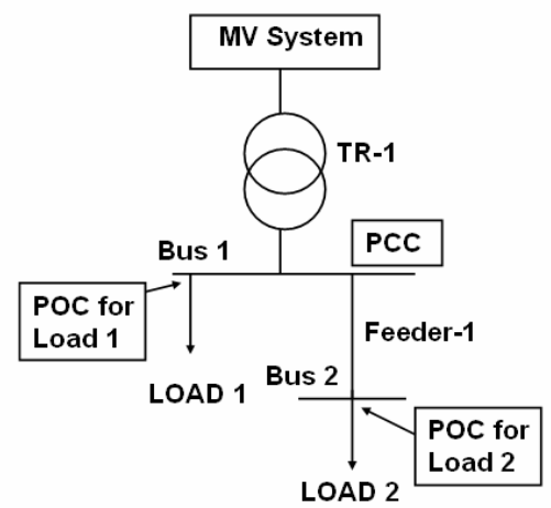 Need of Voltage Quality Regulation in the Future_figure2