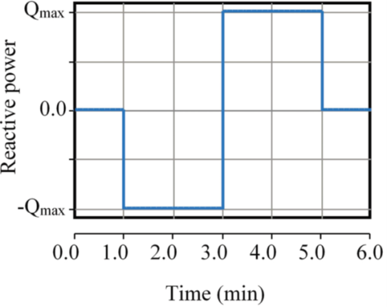 Power Quality Issues and Measurement for Grid-integrated Wind Turbines_figure7