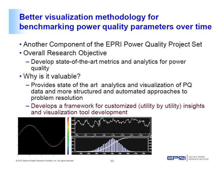 Power Quality Monitoring and Analytics for Transmission and Distribution Systems_33