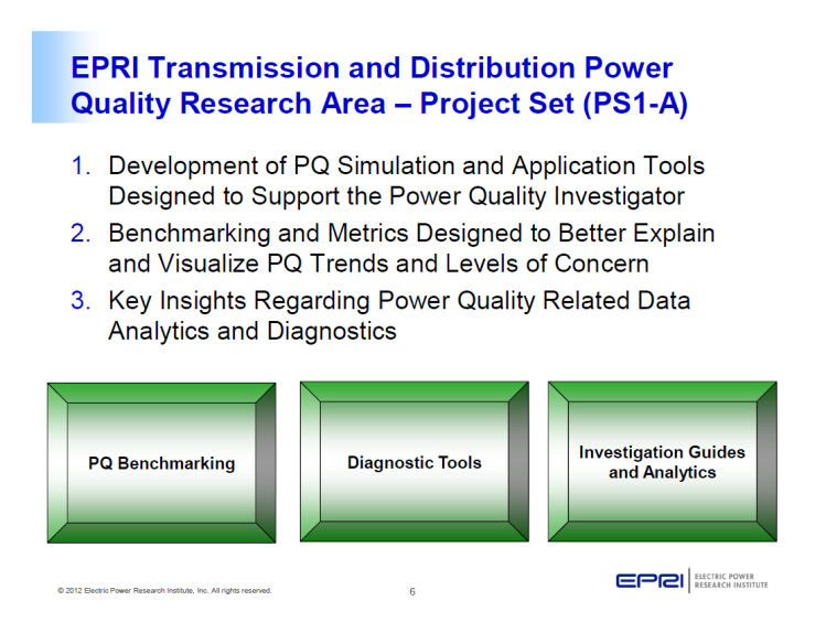 Power Quality Monitoring and Analytics for Transmission and Distribution Systems_6