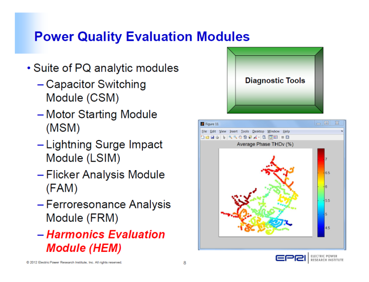 Power Quality Monitoring and Analytics for Transmission and Distribution Systems_8