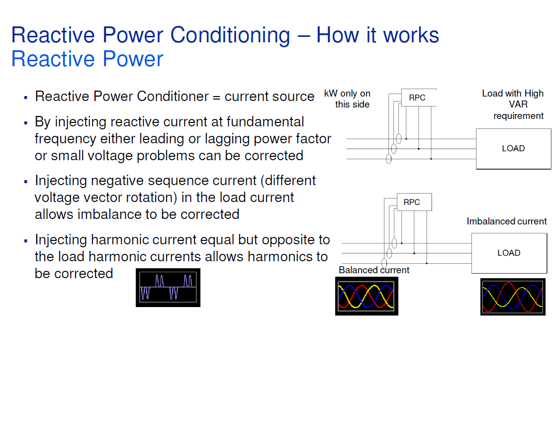 Reactive Power Conditioning_13