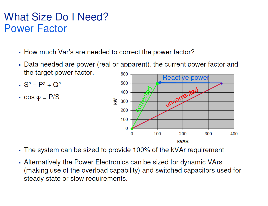 Reactive Power Conditioning_14
