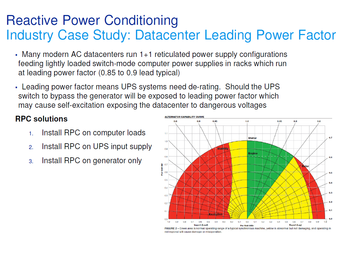 Reactive Power Conditioning_17