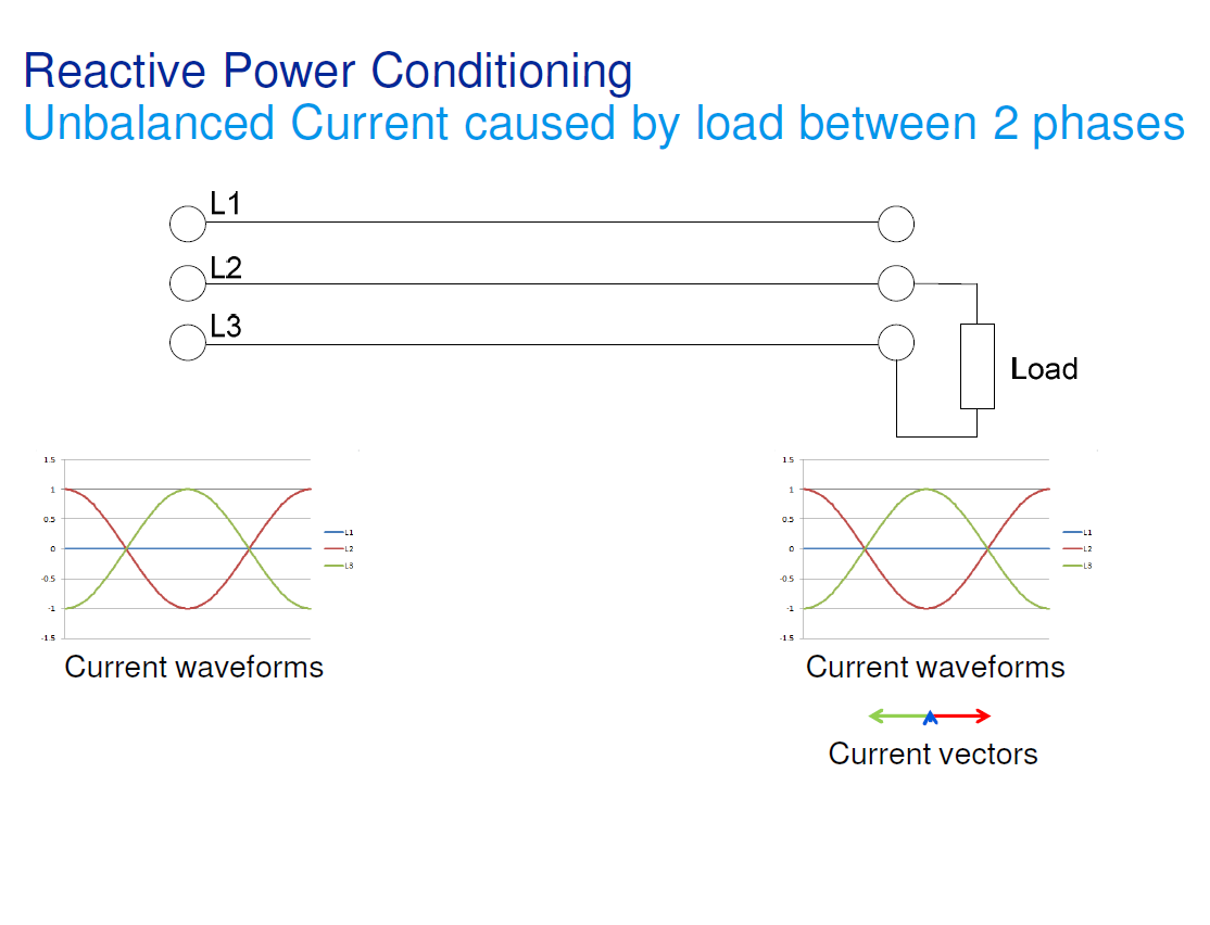 Reactive Power Conditioning_18