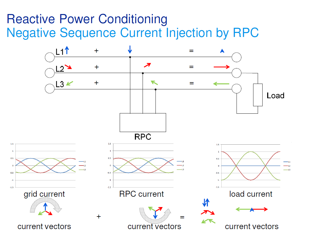 Reactive Power Conditioning_19