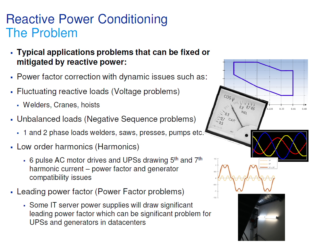 Reactive Power Conditioning_3