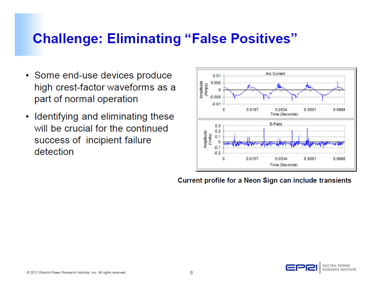Using PQ Data for Utility Equipment Assessment and Incipient Failure_8