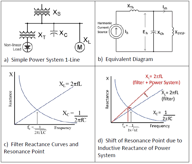 Advantages of 6-Pulse VFD with Lineator AUHF vs Active Front End (AFE) Drives_figure8
