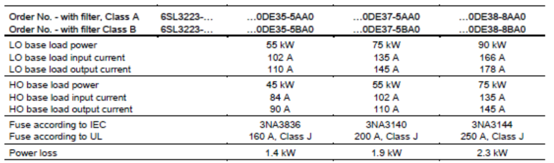 Advantages of 6-Pulse VFD with Lineator AUHF vs Active Front End (AFE) Drives_table2-1