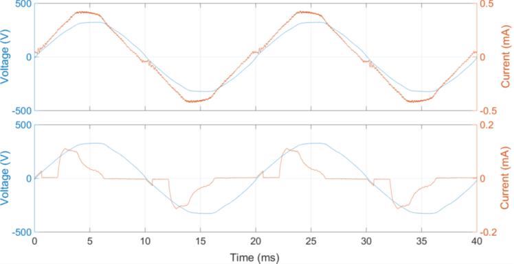 Further Research on Harmonics and Supraharmonics_figure2