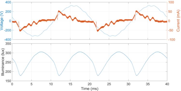 Further Research on Harmonics and Supraharmonics_figure4