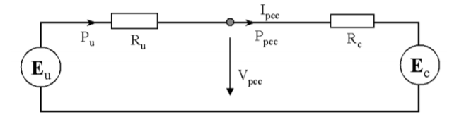 Power-Direction Method for Harmonic Source Determination_figure9