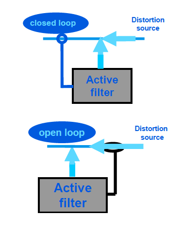 The Importance of Good Power Quality_figure14