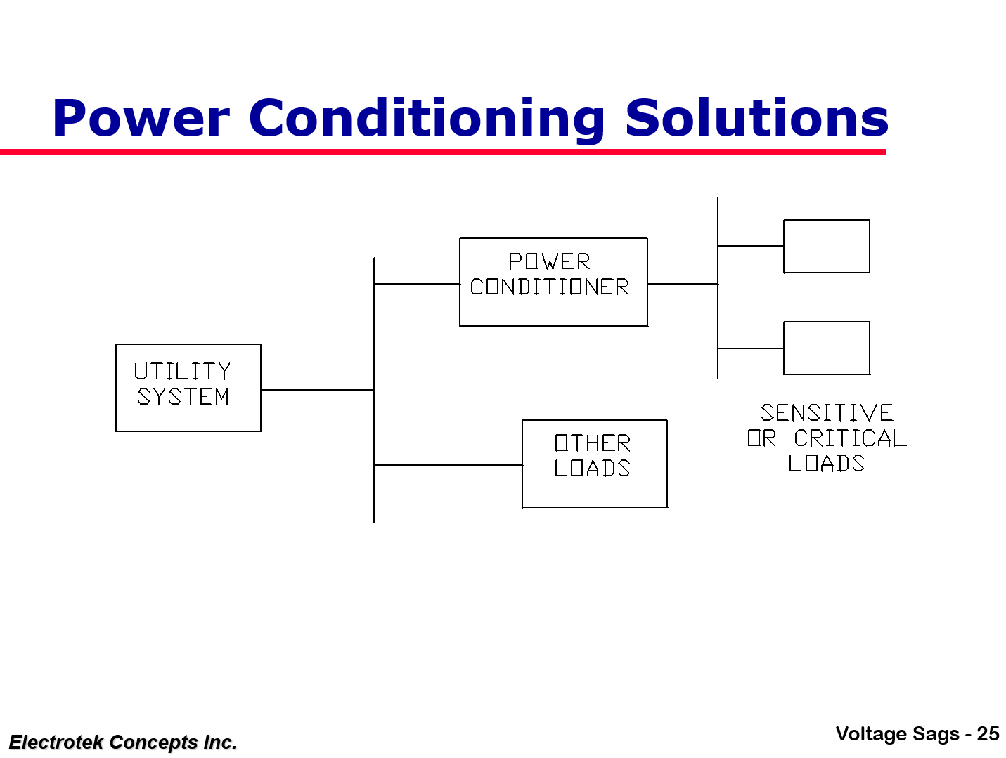 Understanding and Solving Voltage Sag Problems_25