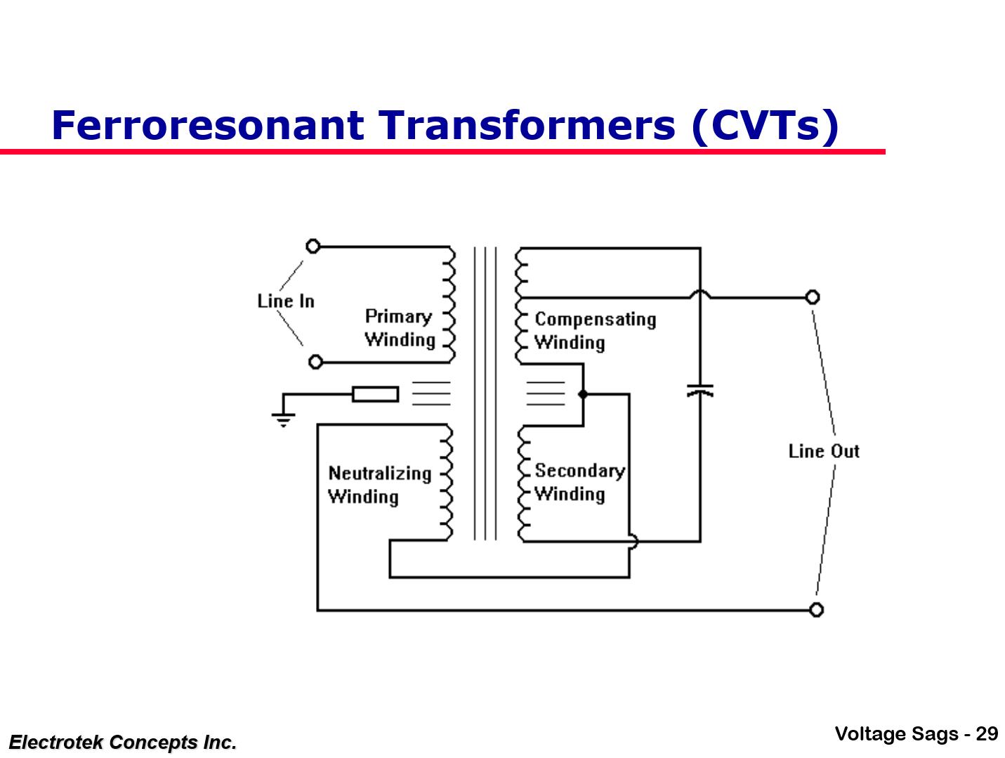 Understanding and Solving Voltage Sag Problems_29