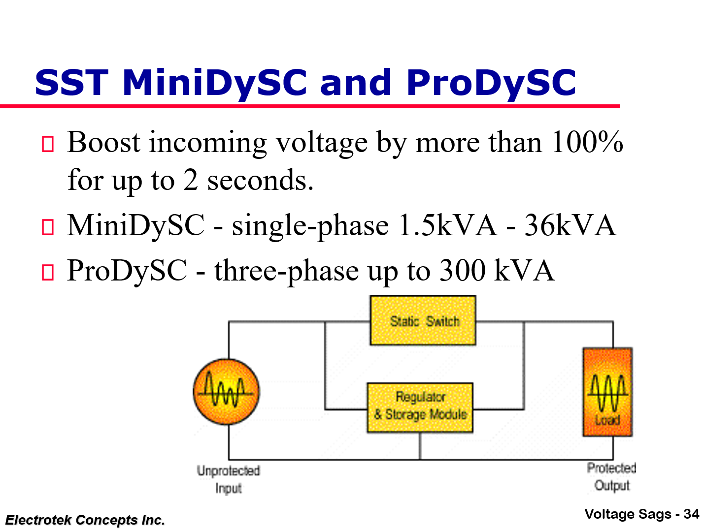 Understanding and Solving Voltage Sag Problems_34