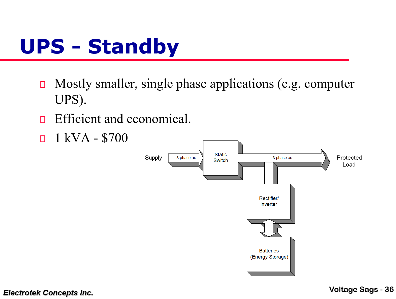 Understanding and Solving Voltage Sag Problems_36