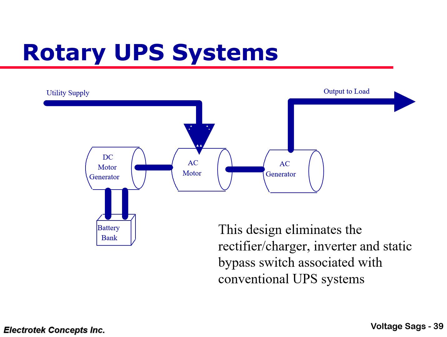 Understanding and Solving Voltage Sag Problems_39