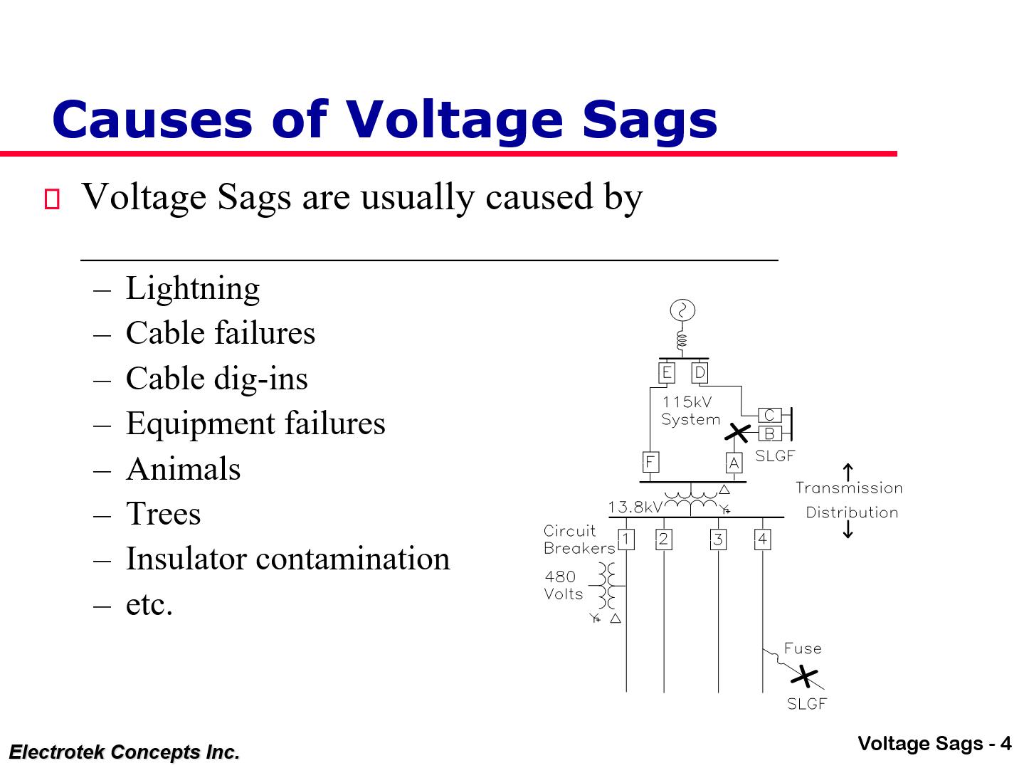 Understanding and Solving Voltage Sag Problems_4