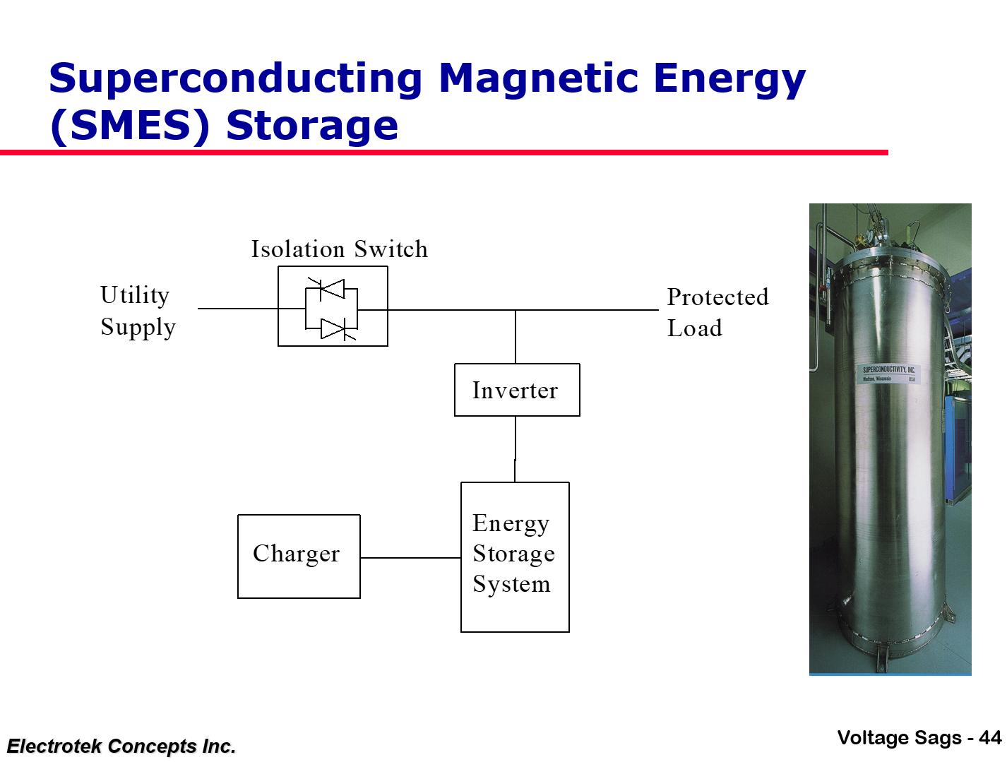 Understanding and Solving Voltage Sag Problems_44