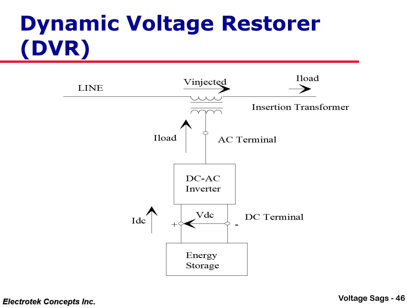 Understanding and Solving Voltage Sag Problems_46
