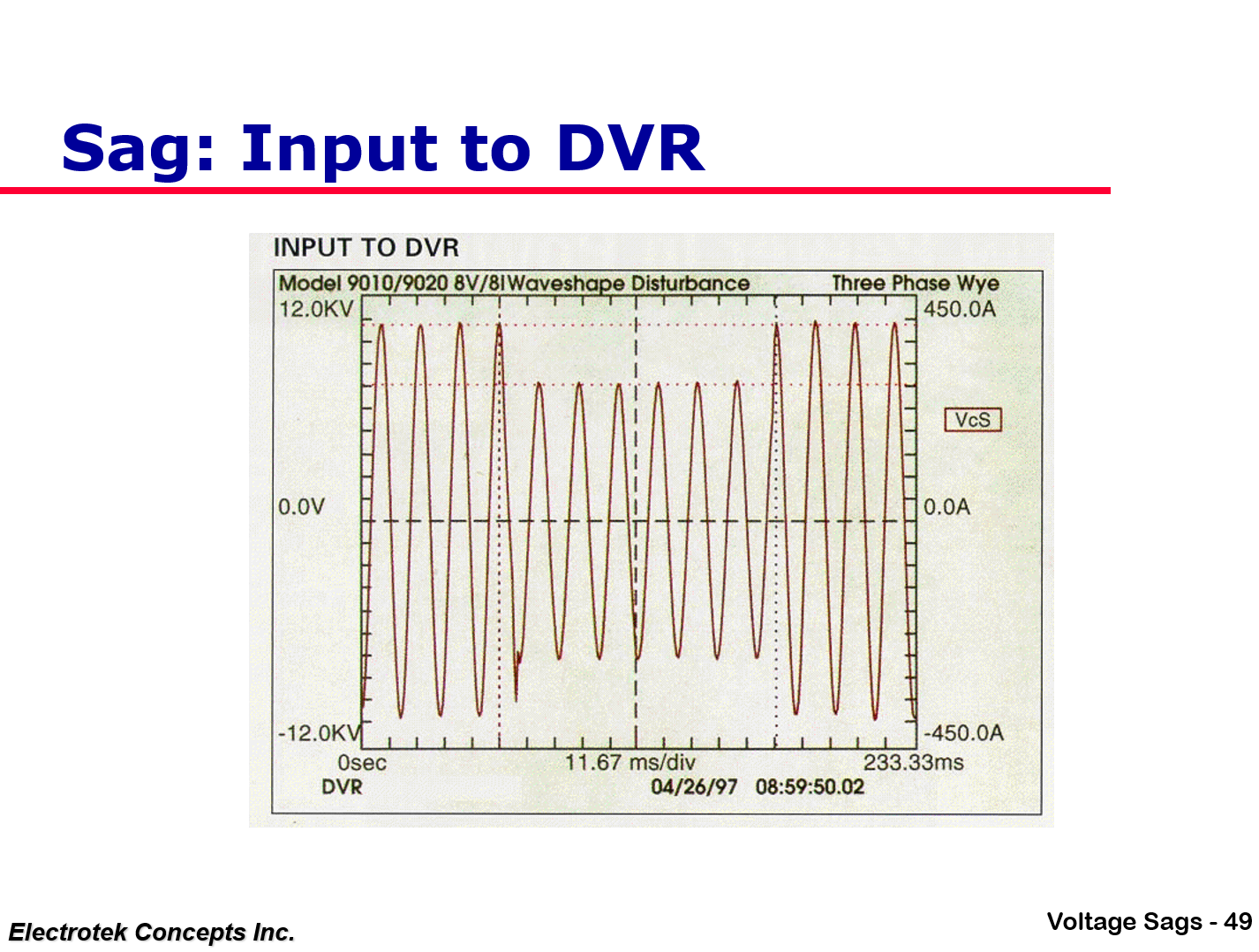 Understanding and Solving Voltage Sag Problems_49