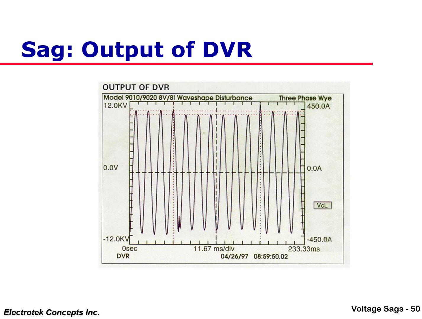 Understanding and Solving Voltage Sag Problems_50