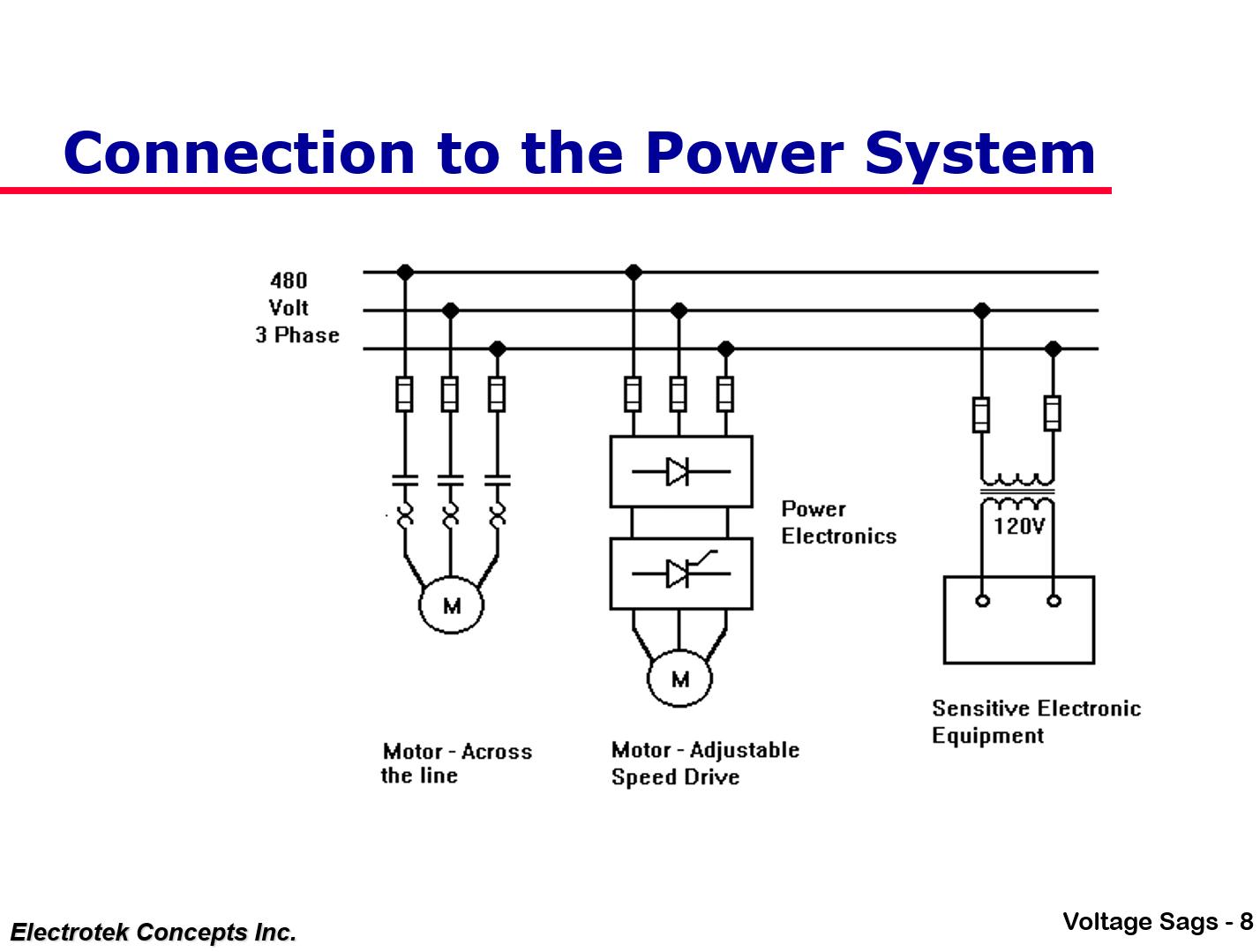 Understanding and Solving Voltage Sag Problems_8