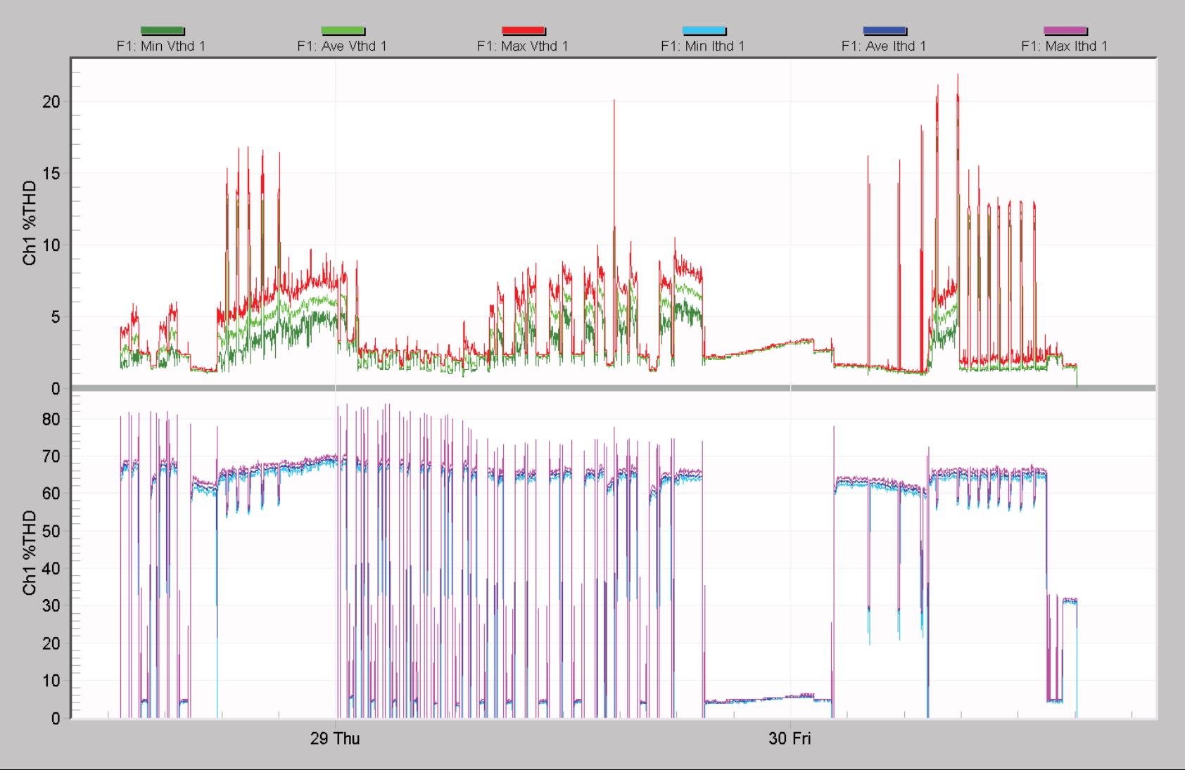 Understanding Total Harmonic Distortion_figure8