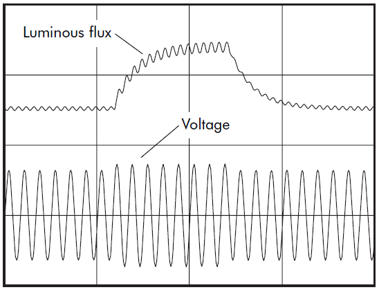 Voltage Disturbances Flicker Measurement_figure1