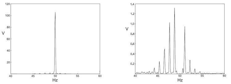 Voltage Disturbances Flicker Measurement_figure2